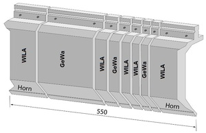 Abkantwerkzeuge kompatibel zu Wila-Abkantwerkzeugen