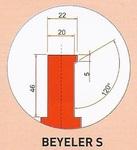 Aufnahme Beyeler-S