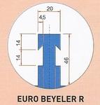 Aufnahme Euro-Beyeler-R